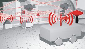 Introduction Radio Data Communication | Götting KG