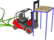 Performance test with a forklift