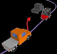 Dynamic Track Planning
