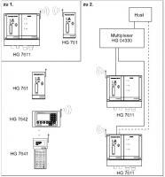 Sketch HG 76000